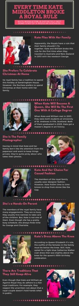 Every Time Kate Middleton Broke A Royal Rule