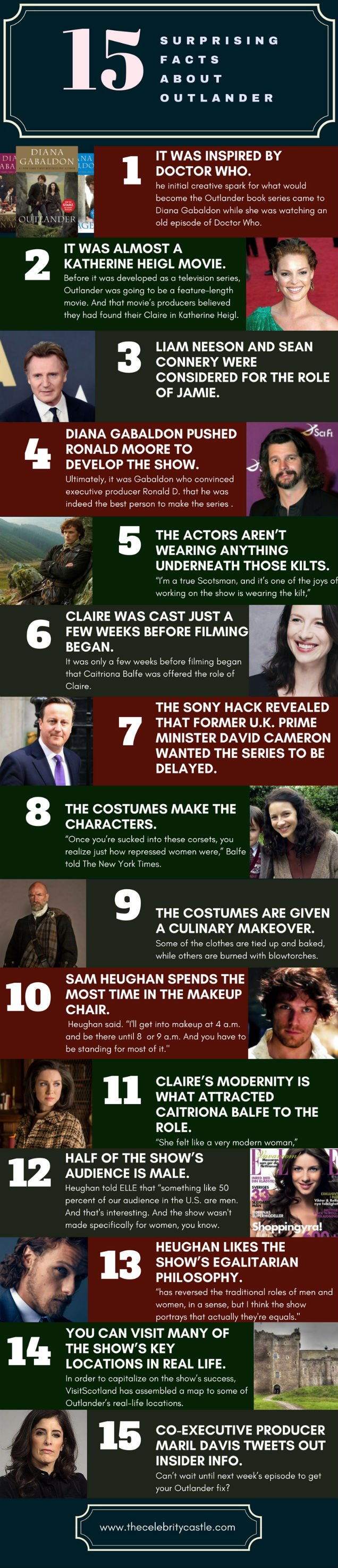 15 facts about OUTLANDER