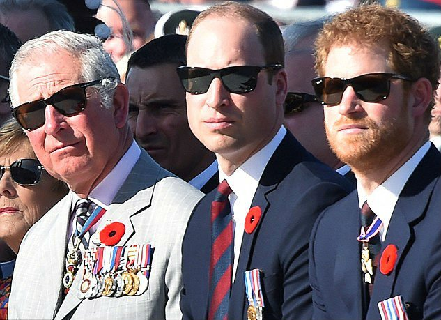 Charles,William and Harry